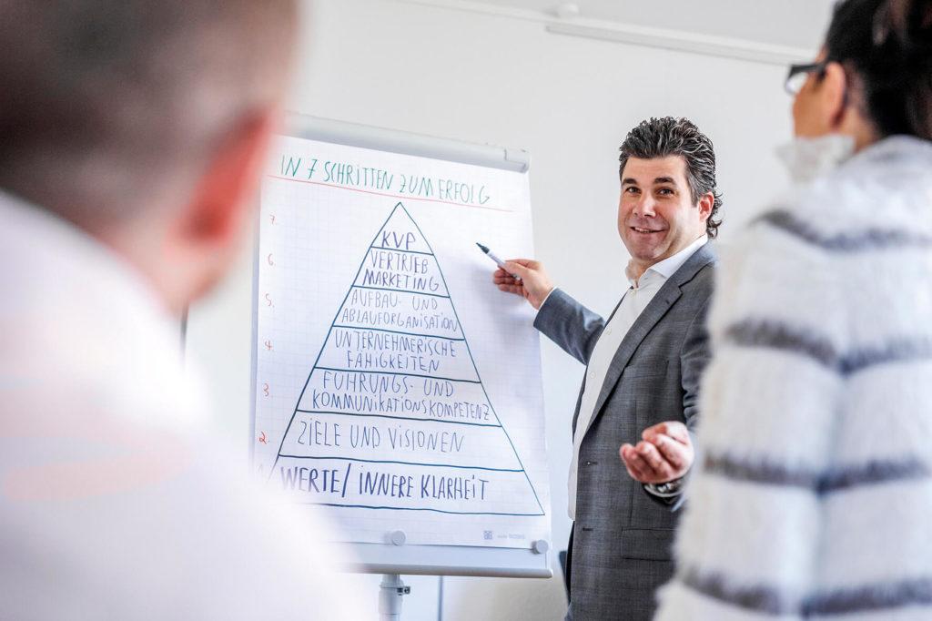 Unternehmer Workshops in Osnabrück bei wewers+