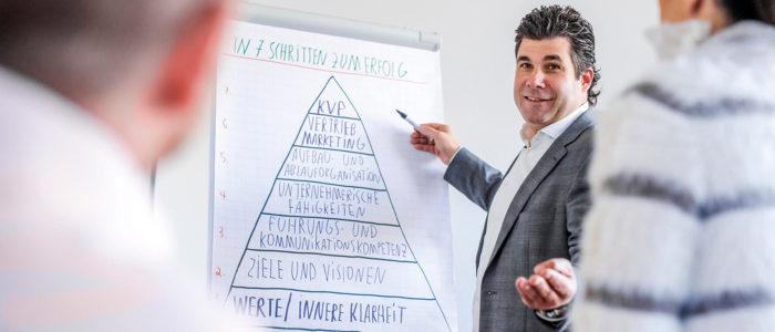 Wewers Unternehmer Workshops